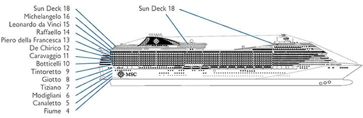 Ponte giotto 8 della nave msc splendida msc crociere for Cabine del fiume bandera