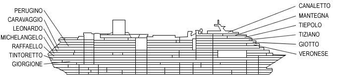 Categorie e cabine della nave costa magica costa crociere for Piani economici della cabina di ceppo