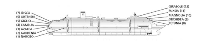 Ponte narciso della nave costa deliziosa costa crociere for Costa deliziosa ponti