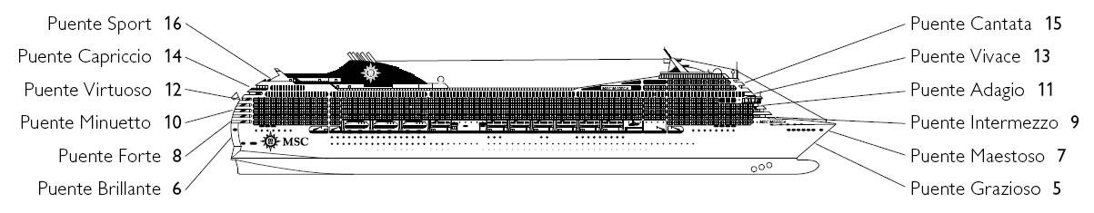 Profilo del ponte del MSC Musica