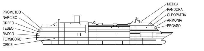 categorie e cabine della nave costa mediterranea costa