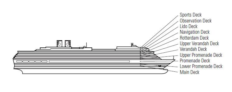 Ponte 7 rotterdam della nave ms zuiderdam holland america for Disegni ponte veranda