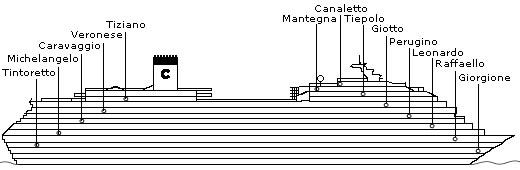 Ponte 7 perugino della nave costa magica costa crociere for Costa pacifica piano nave
