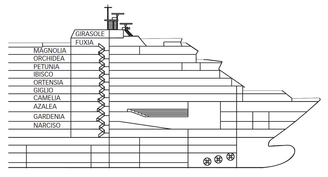 Ponti della nave costa deliziosa costa crociere for Magnolia pianta prezzi