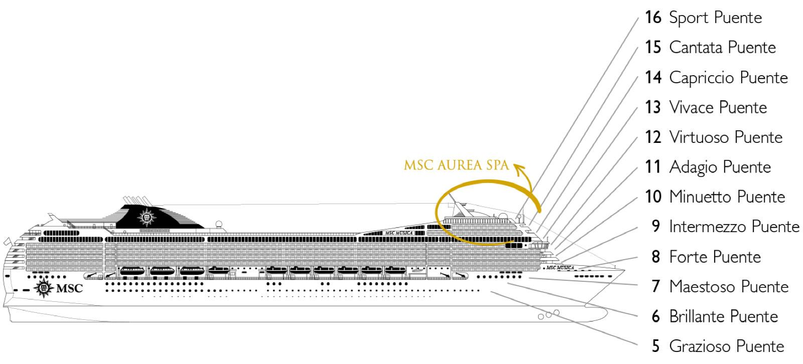 Categorie e cabine della nave MSC Musica, MSC Crociere ...