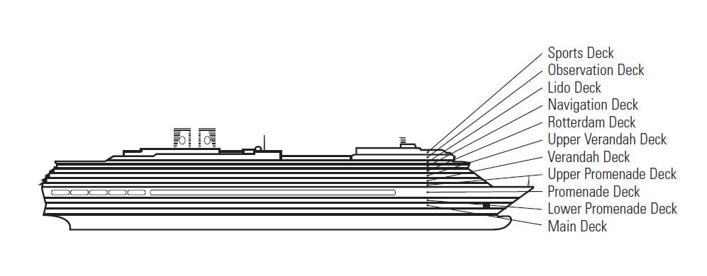 Ponte 10 observation della nave ms noordam holland for Disegni ponte veranda