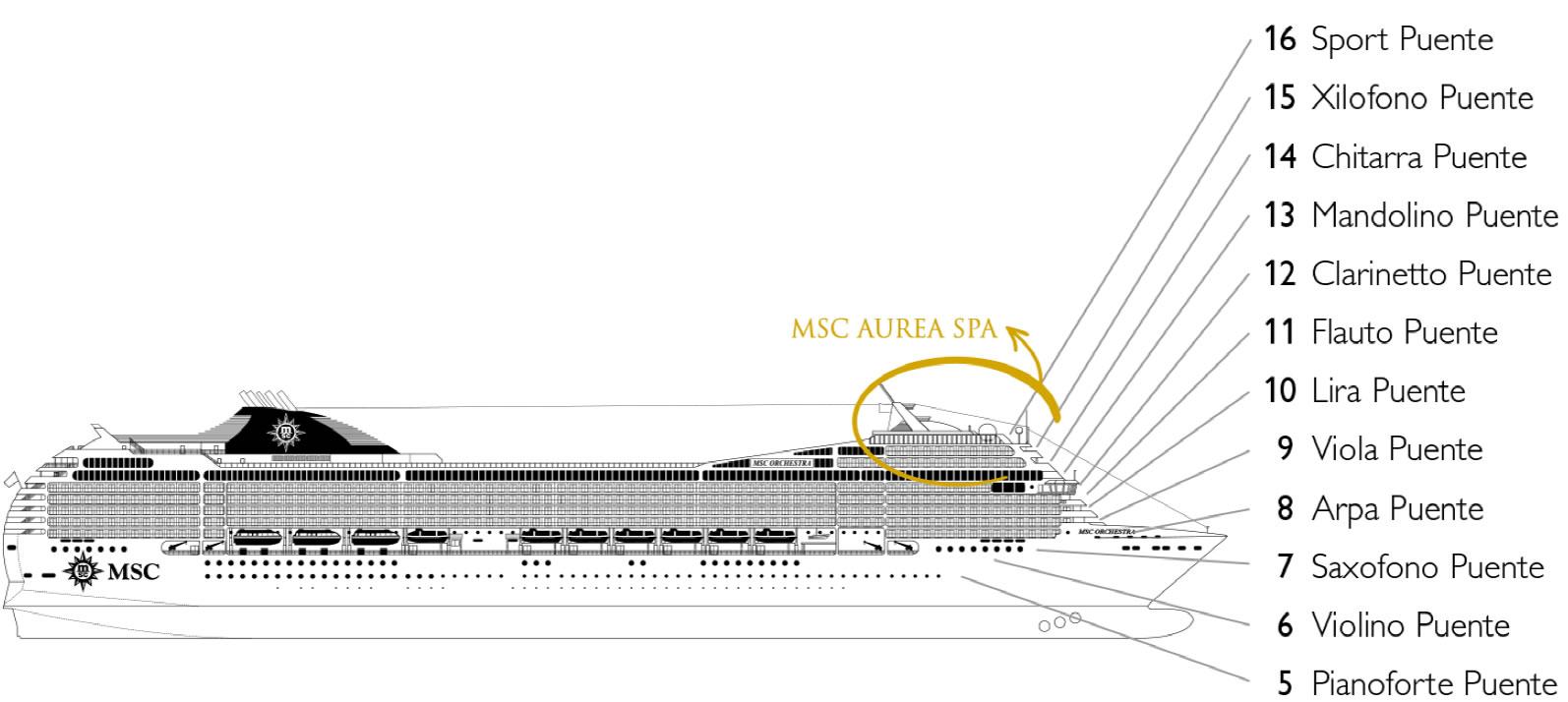 categorie e cabine della nave msc orchestra msc crociere